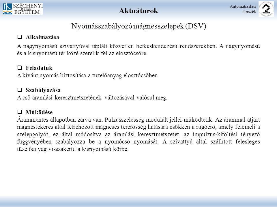 Nyomásszabályozó mágnesszelepek (DSV)