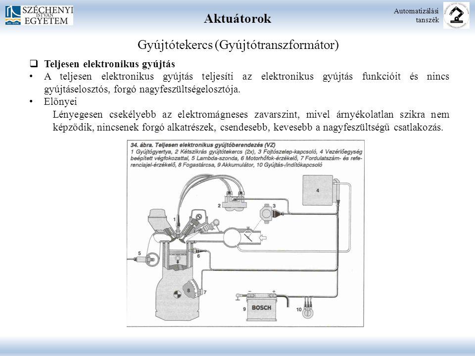 Gyújtótekercs (Gyújtótranszformátor)