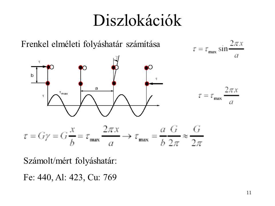 Diszlokációk Frenkel elméleti folyáshatár számítása