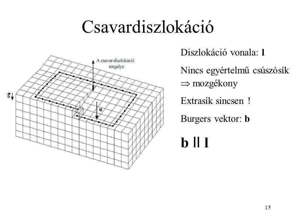 Csavardiszlokáció b II l Diszlokáció vonala: l