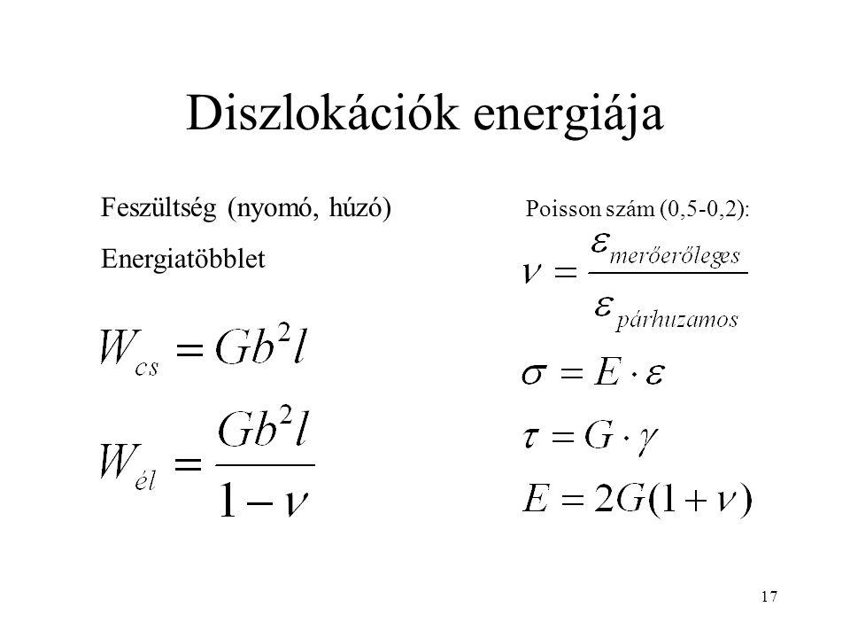 Diszlokációk energiája