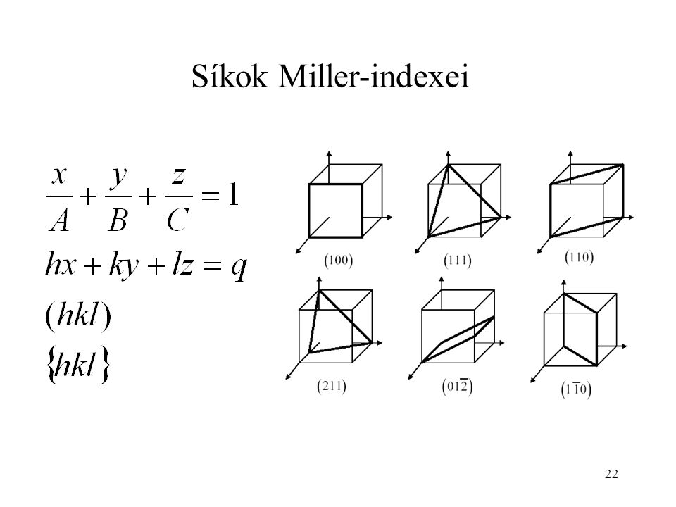 Síkok Miller-indexei Síkok Miller-indexei