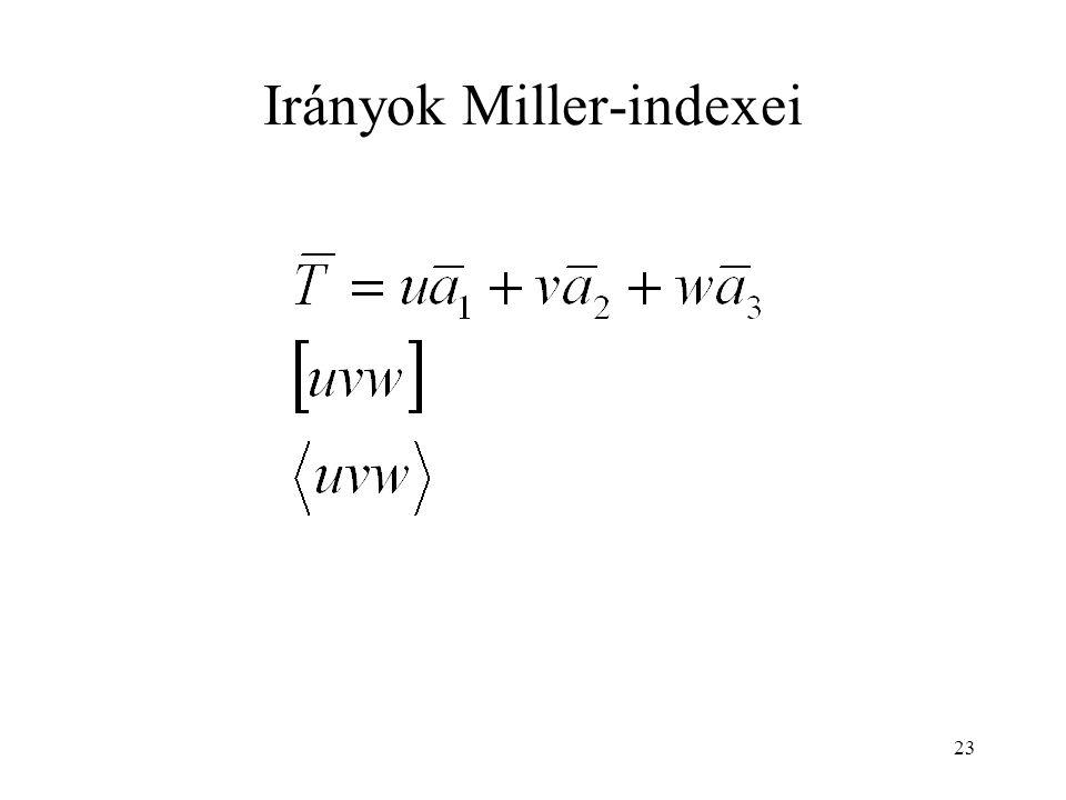 Irányok Miller-indexei