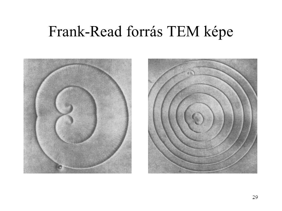 Frank-Read forrás TEM képe