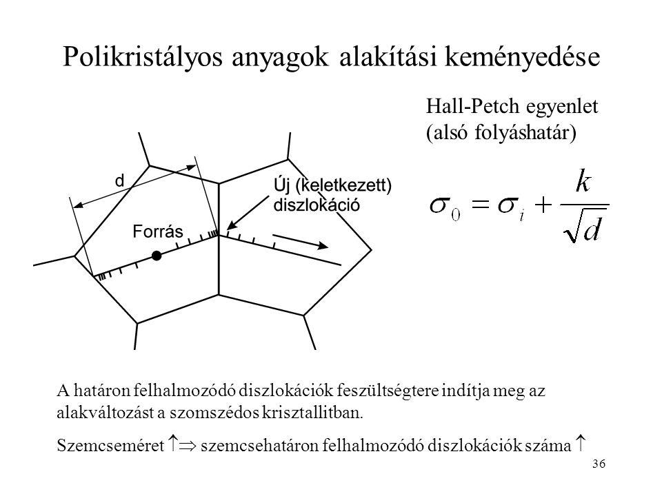 Polikristályos anyagok alakítási keményedése