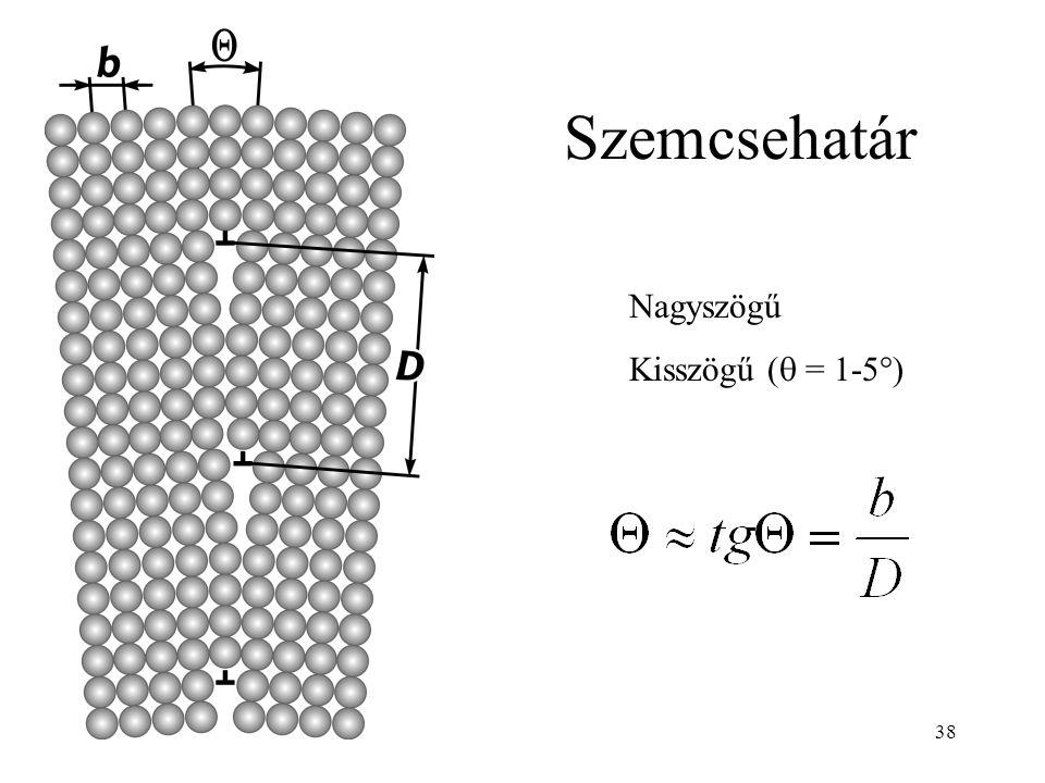 Szemcsehatár Nagyszögű Kisszögű ( = 1-5°)