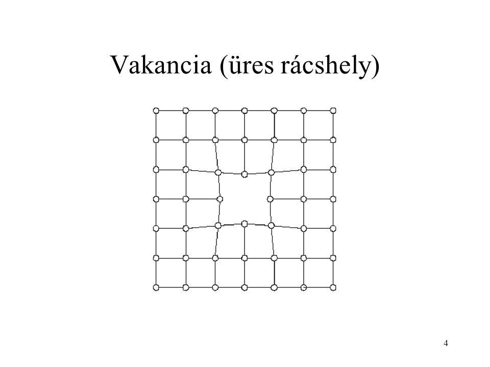 Vakancia (üres rácshely)