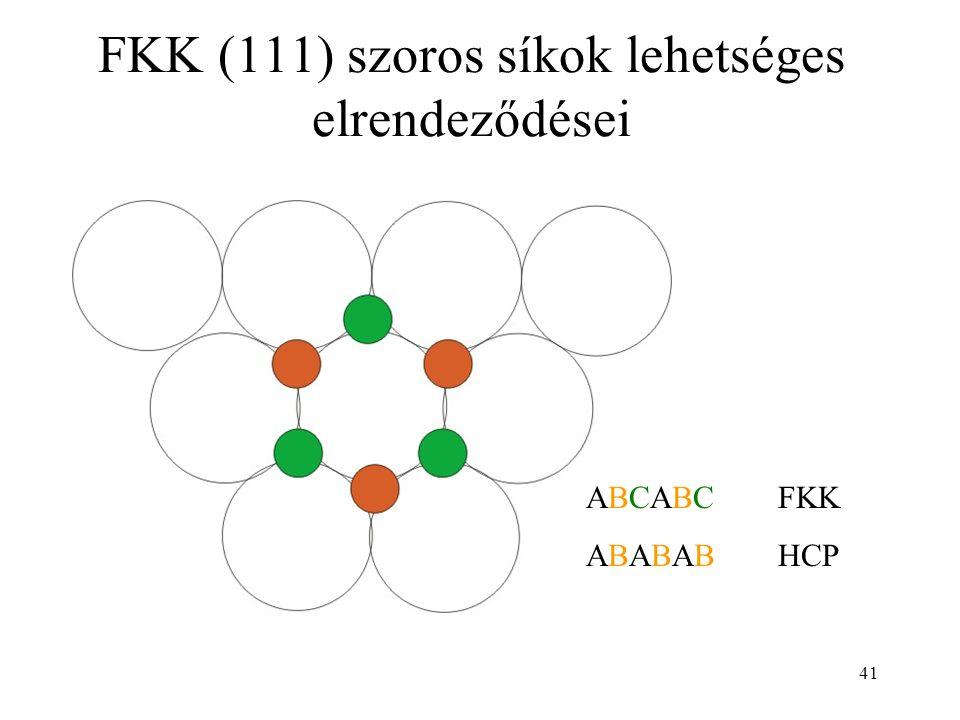 FKK (111) szoros síkok lehetséges elrendeződései