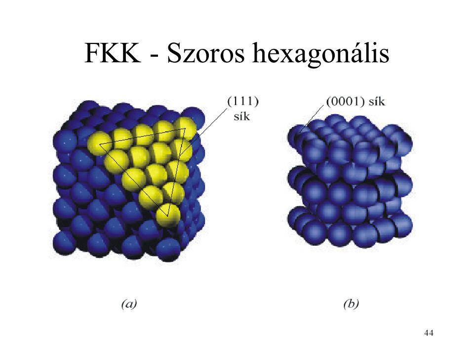 FKK - Szoros hexagonális