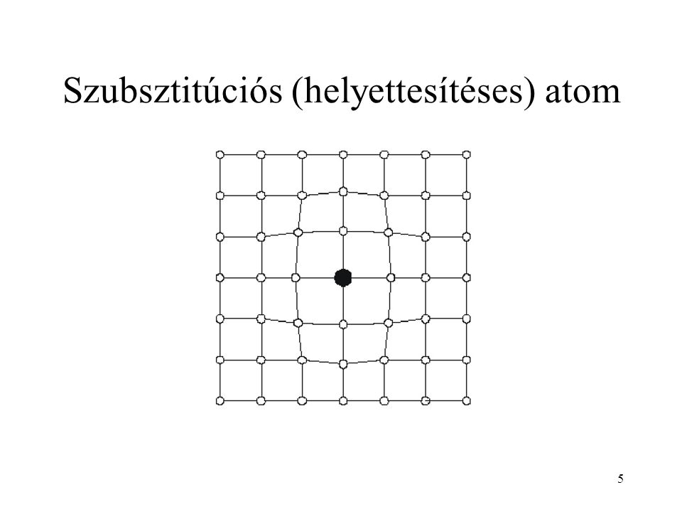 Szubsztitúciós (helyettesítéses) atom