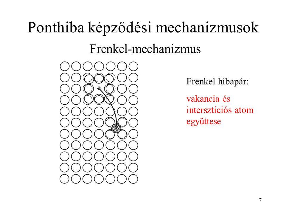 Ponthiba képződési mechanizmusok Frenkel-mechanizmus