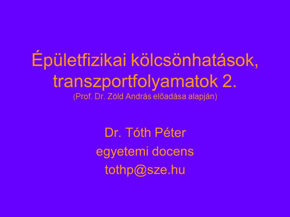 Dr. Tóth Péter egyetemi docens tothp@sze.hu