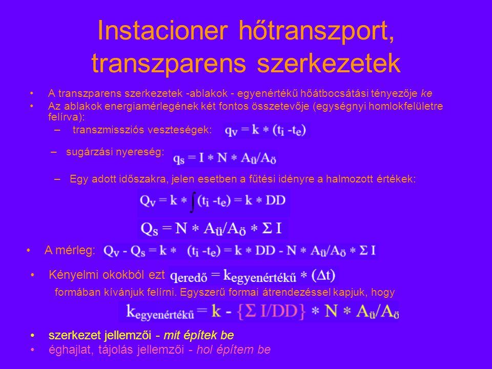 Instacioner hőtranszport, transzparens szerkezetek