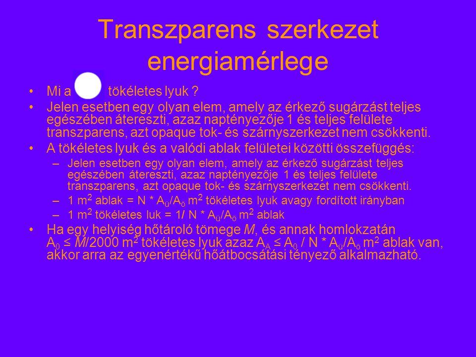 Transzparens szerkezet energiamérlege
