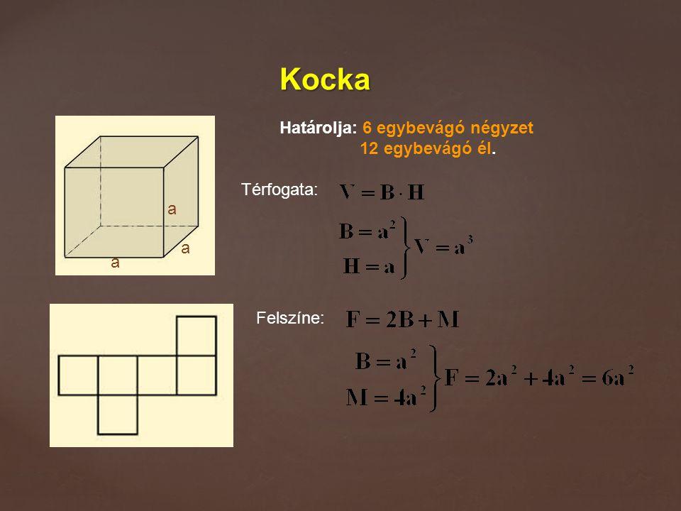 Kocka Határolja: 6 egybevágó négyzet 12 egybevágó él. Térfogata: a a a