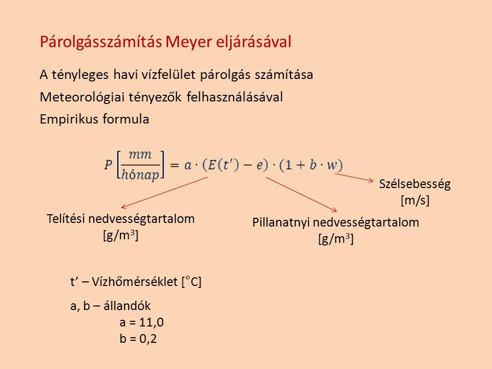 Párolgásszámítás Meyer eljárásával