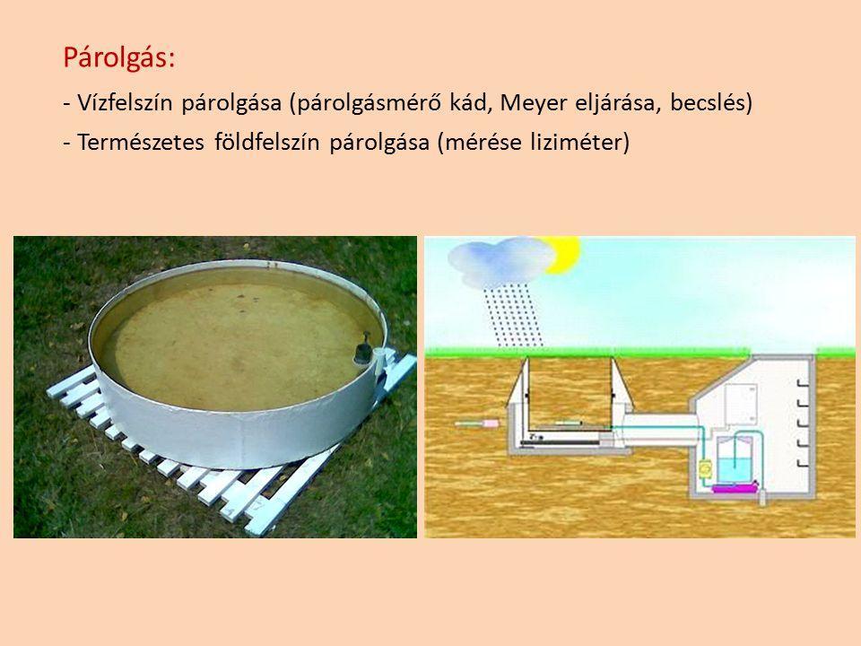 Párolgás: Vízfelszín párolgása (párolgásmérő kád, Meyer eljárása, becslés) Természetes földfelszín párolgása (mérése liziméter)