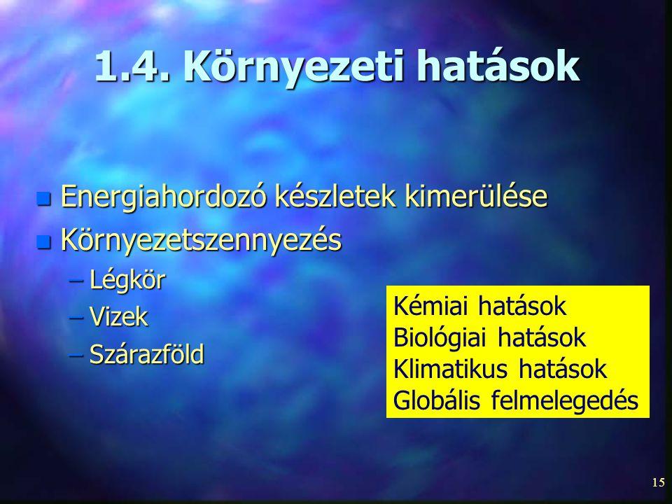 1.4. Környezeti hatások Energiahordozó készletek kimerülése
