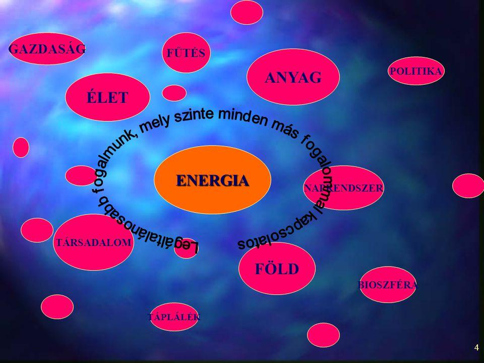 ANYAG ÉLET ENERGIA FÖLD