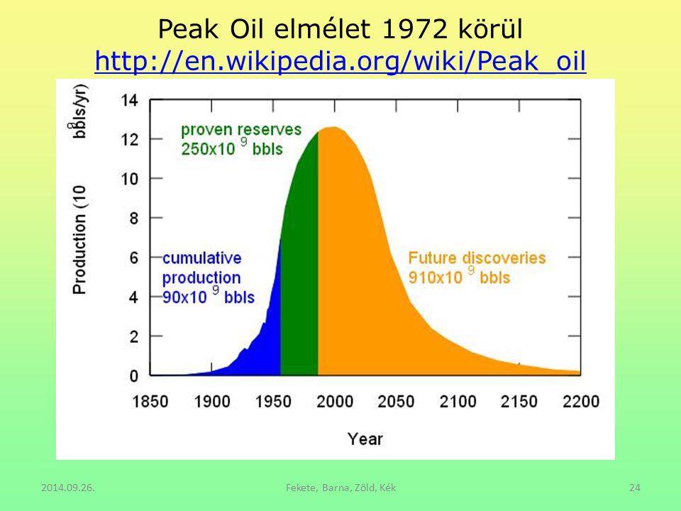 Peak Oil elmélet 1972 körül http://en.wikipedia.org/wiki/Peak_oil