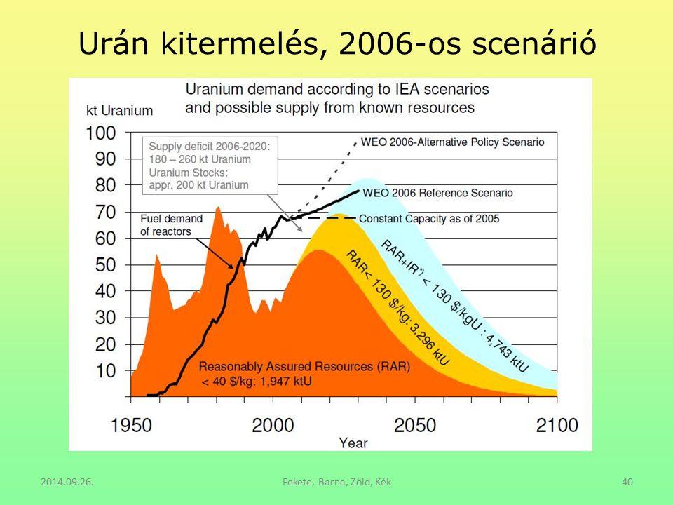 Urán kitermelés, 2006-os scenárió