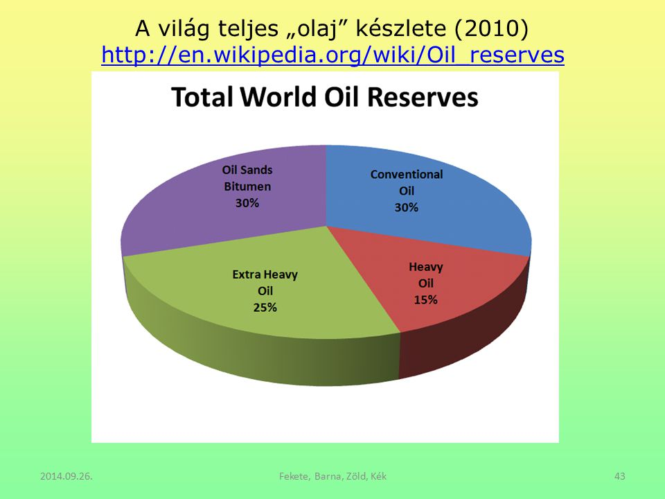 """A világ teljes """"olaj készlete (2010) http://en. wikipedia"""