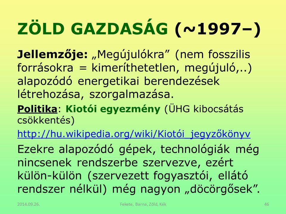 ZÖLD GAZDASÁG (~1997–)