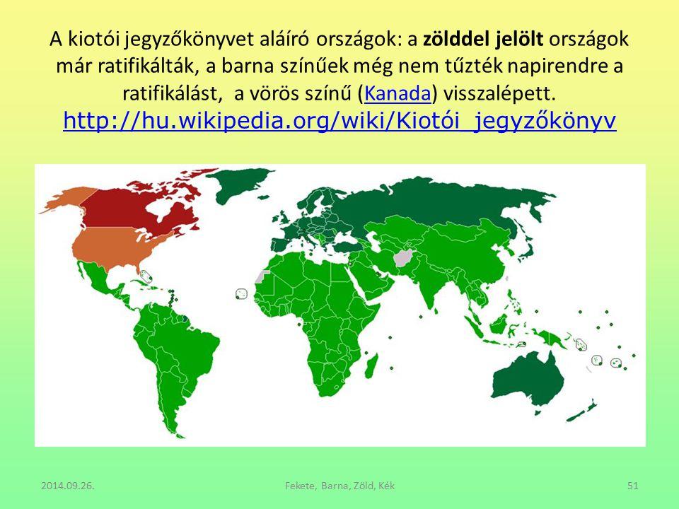 A kiotói jegyzőkönyvet aláíró országok: a zölddel jelölt országok már ratifikálták, a barna színűek még nem tűzték napirendre a ratifikálást, a vörös színű (Kanada) visszalépett. http://hu.wikipedia.org/wiki/Kiotói_jegyzőkönyv
