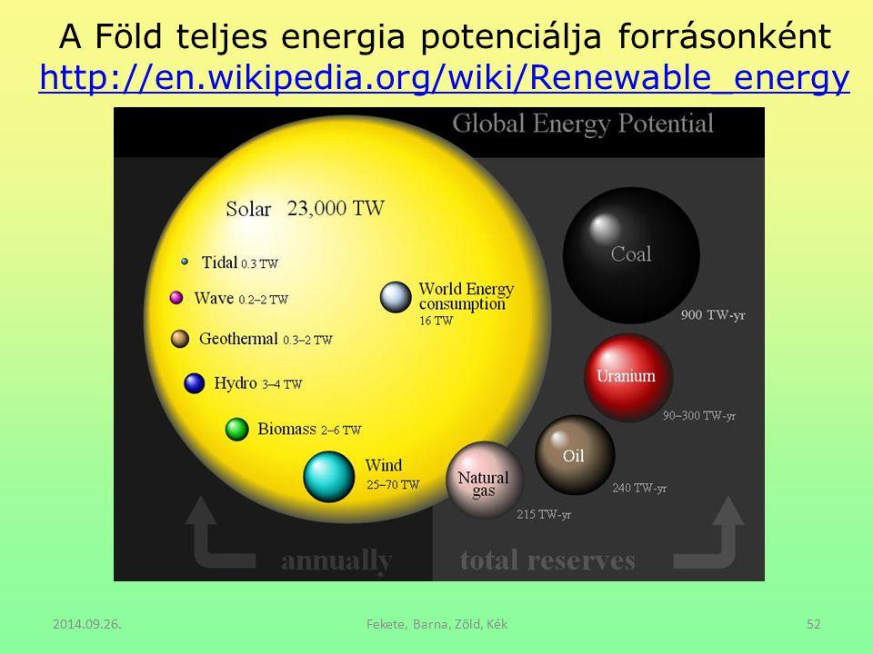 A Föld teljes energia potenciálja forrásonként http://en. wikipedia