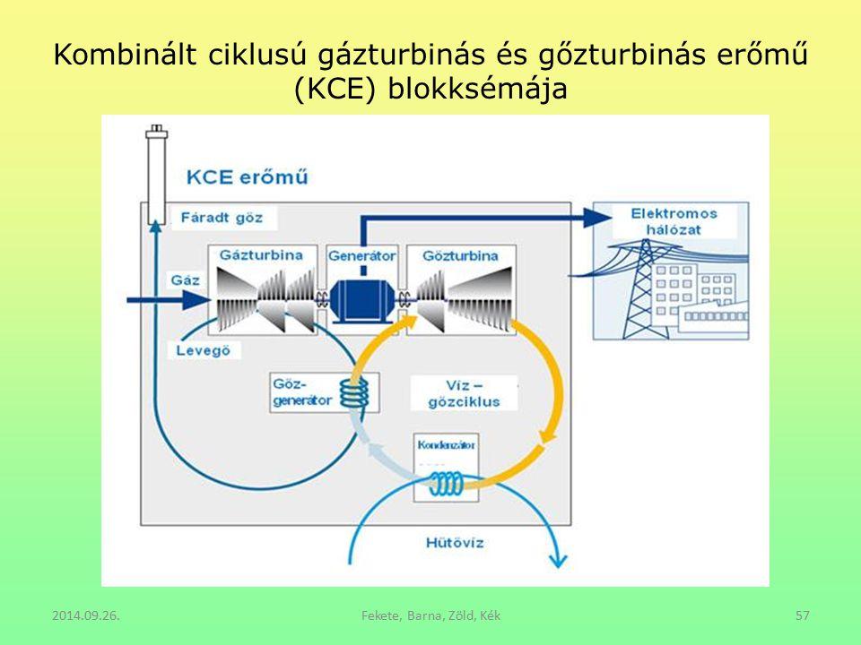 Kombinált ciklusú gázturbinás és gőzturbinás erőmű (KCE) blokksémája