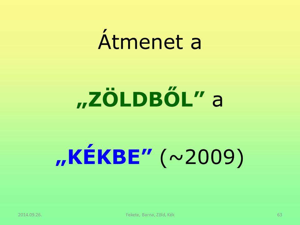 """Átmenet a """"ZÖLDBŐL a """"KÉKBE (~2009)"""