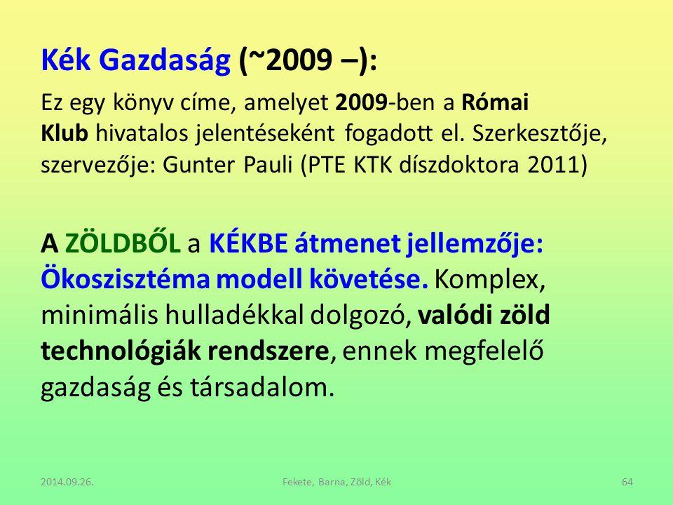 Kék Gazdaság (~2009 –):