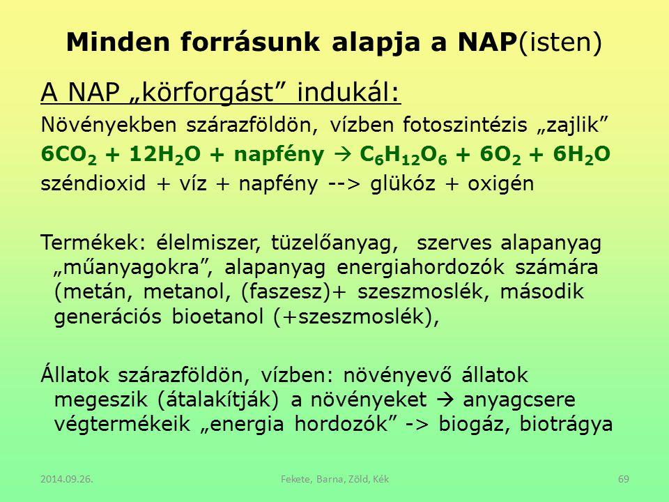 Minden forrásunk alapja a NAP(isten)