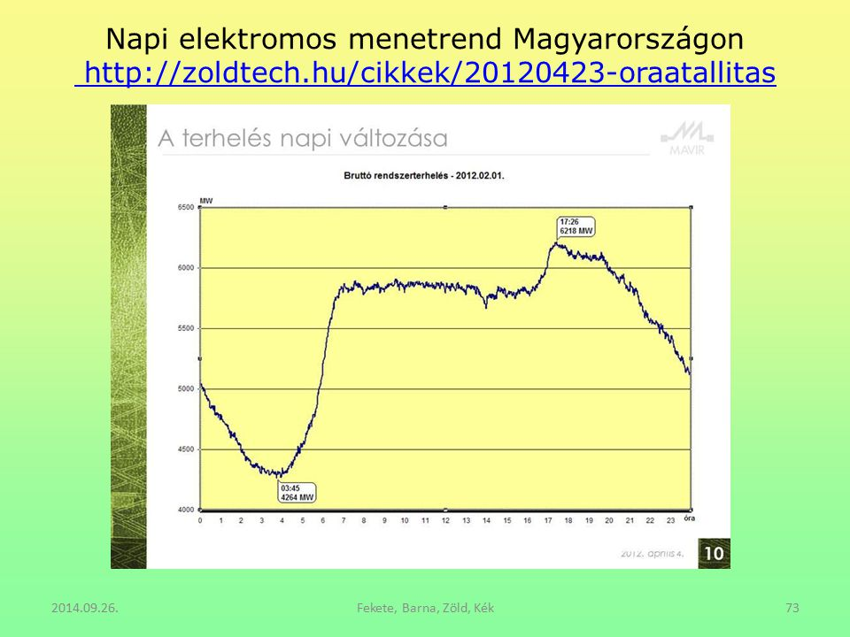 Napi elektromos menetrend Magyarországon http://zoldtech
