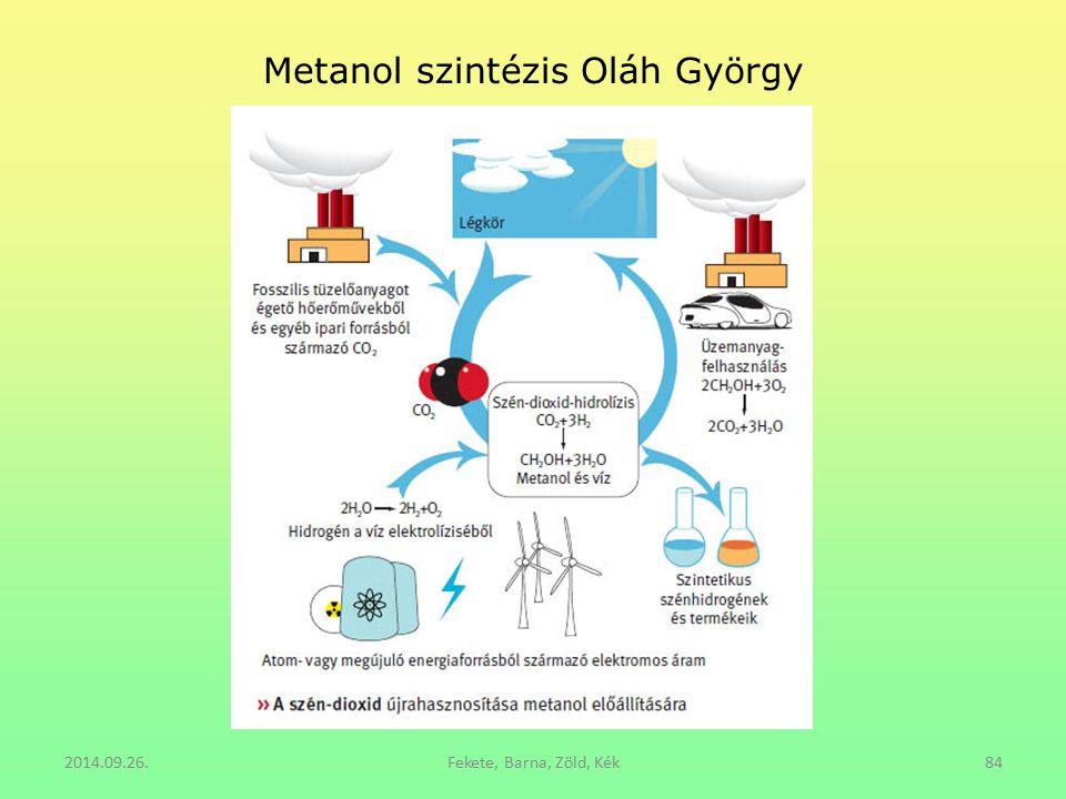 Metanol szintézis Oláh György