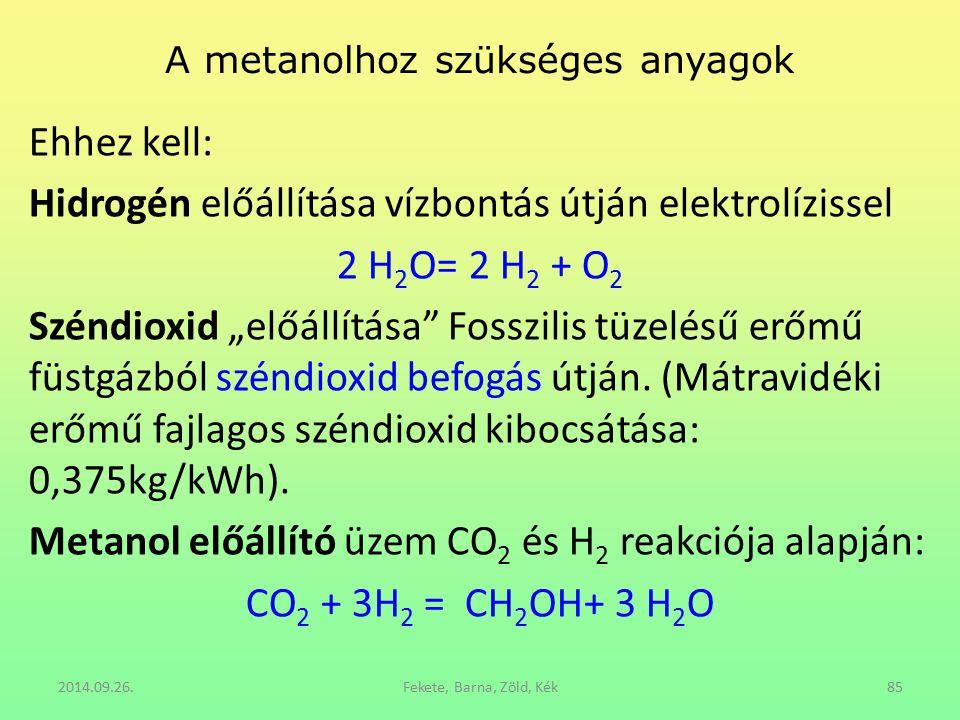 A metanolhoz szükséges anyagok