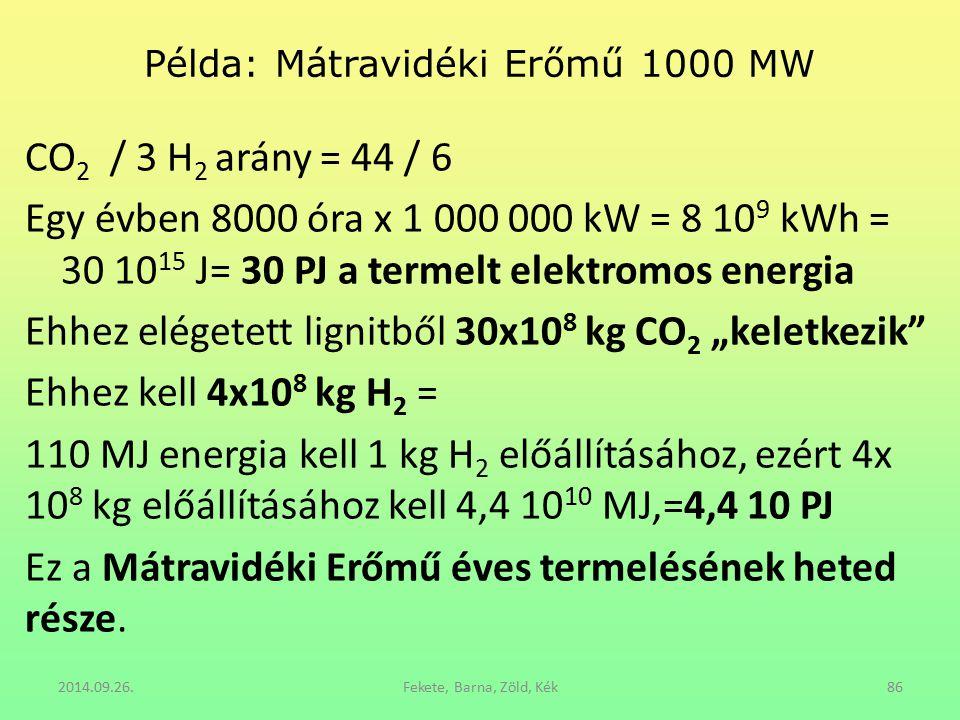 Példa: Mátravidéki Erőmű 1000 MW