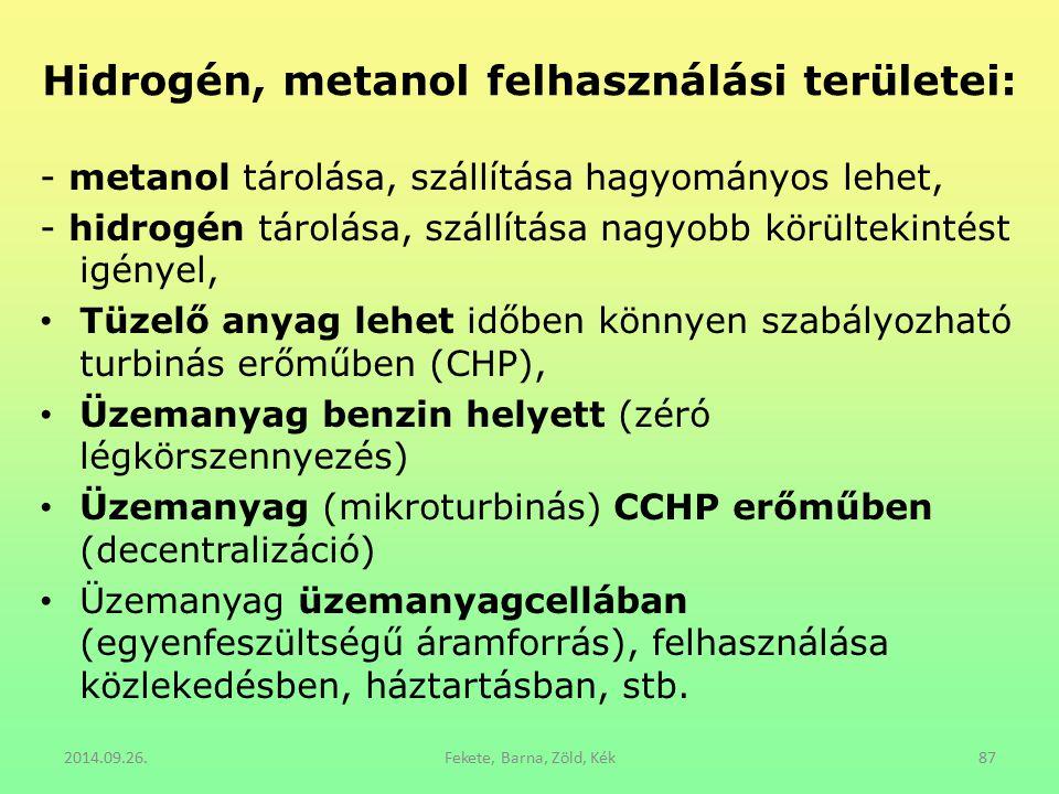 Hidrogén, metanol felhasználási területei: