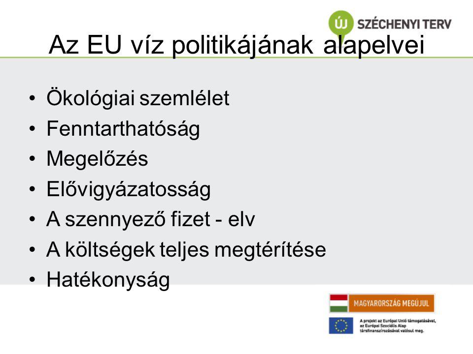 Az EU víz politikájának alapelvei