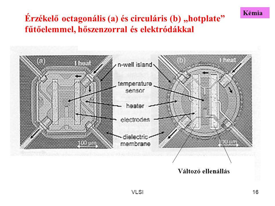 """Érzékelő octagonális (a) és circuláris (b) """"hotplate"""