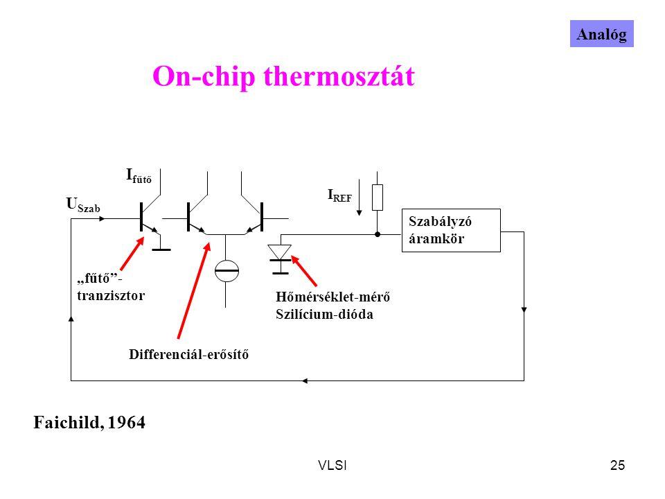 On-chip thermosztát Faichild, 1964 Analóg Ifűtő USzab IREF Szabályzó