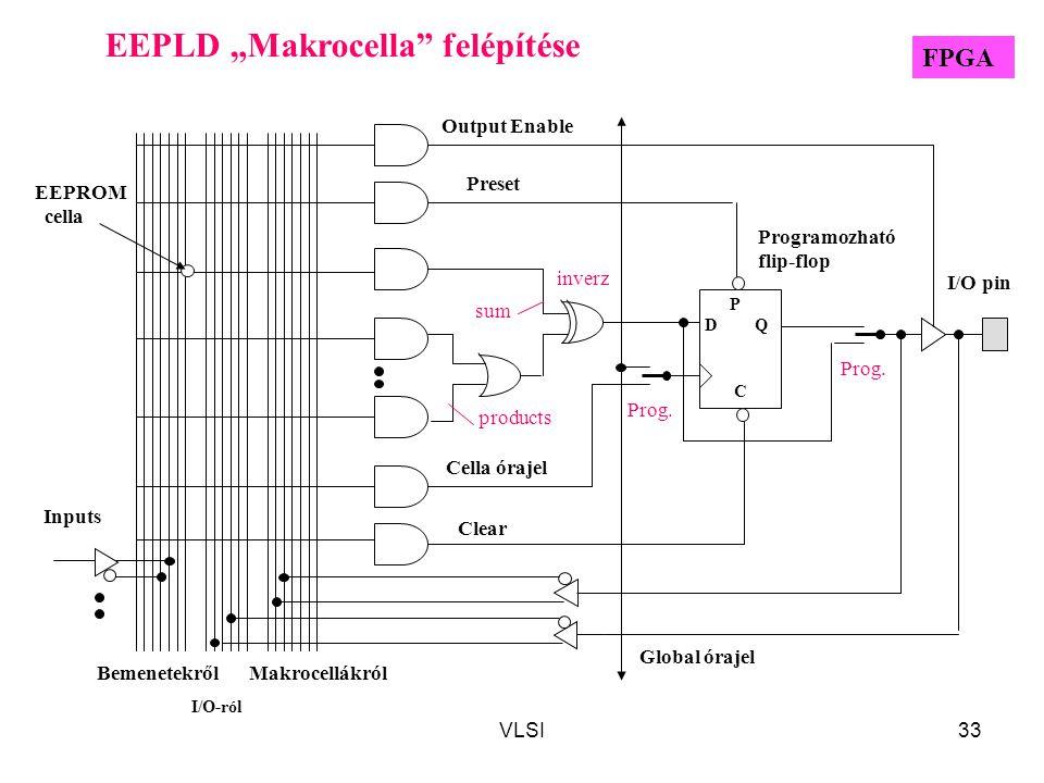 """EEPLD """"Makrocella felépítése"""