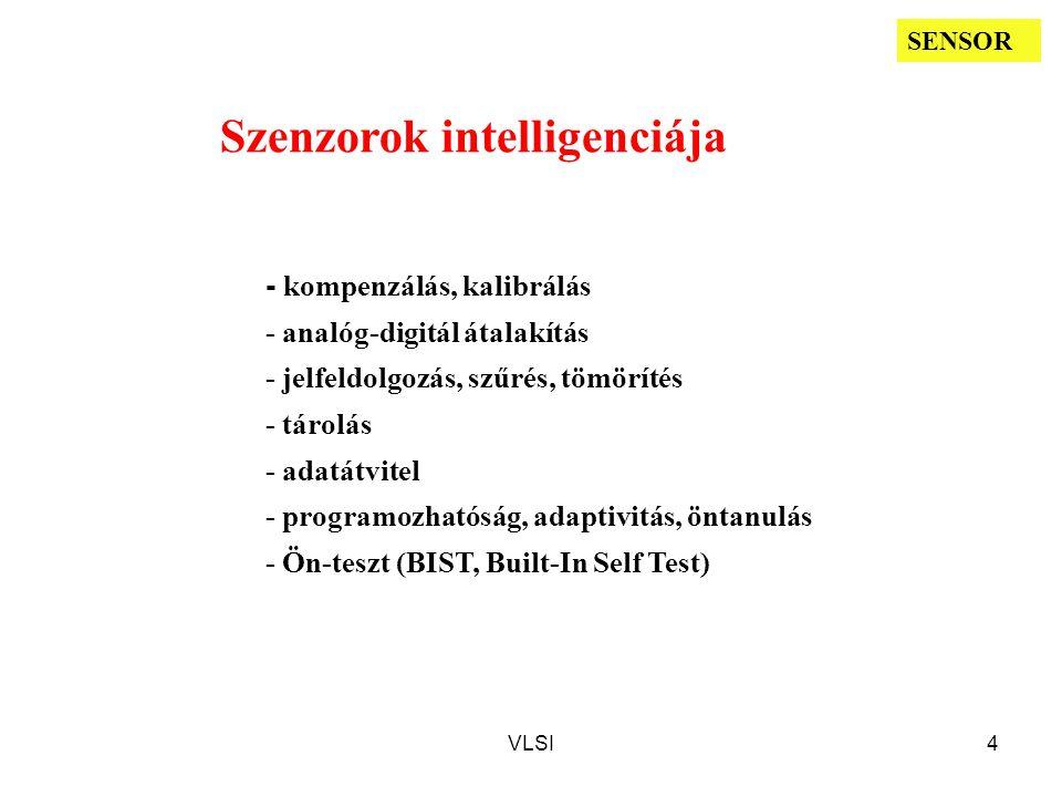 Szenzorok intelligenciája