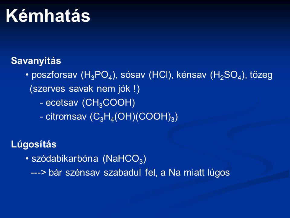Kémhatás Savanyítás. poszforsav (H3PO4), sósav (HCl), kénsav (H2SO4), tőzeg. (szerves savak nem jók !)