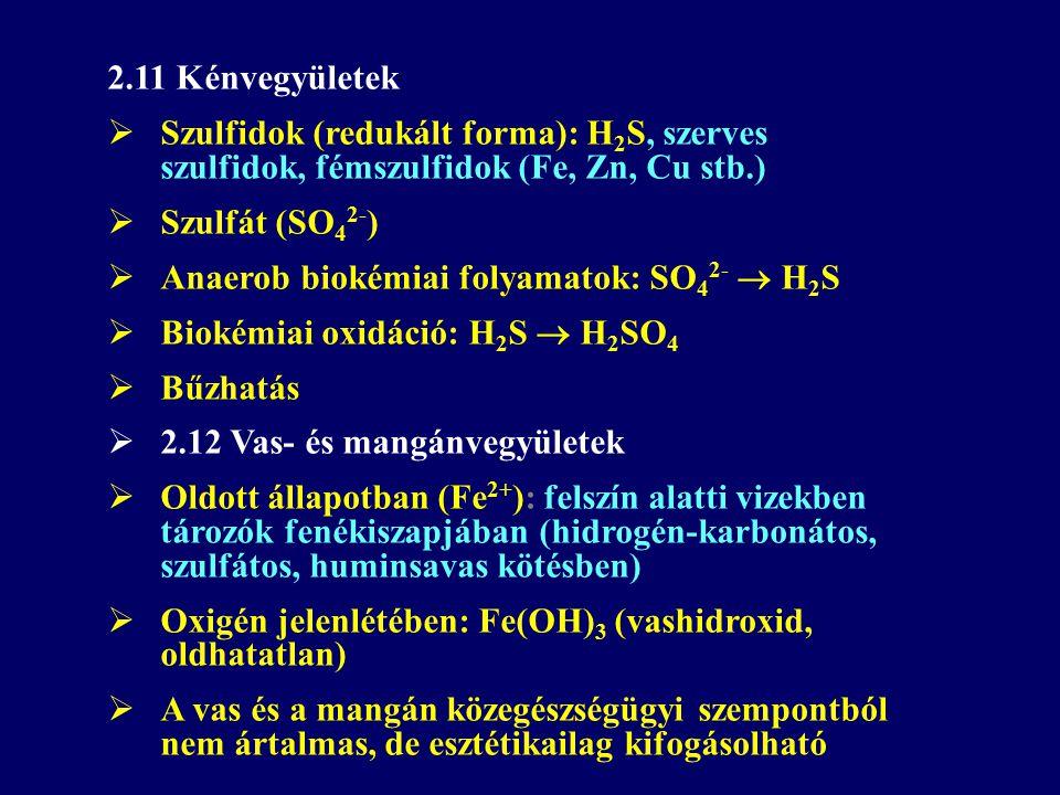 2.11 Kénvegyületek Szulfidok (redukált forma): H2S, szerves szulfidok, fémszulfidok (Fe, Zn, Cu stb.)