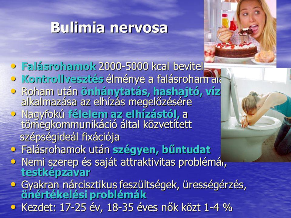Bulimia nervosa Falásrohamok 2000-5000 kcal bevitele