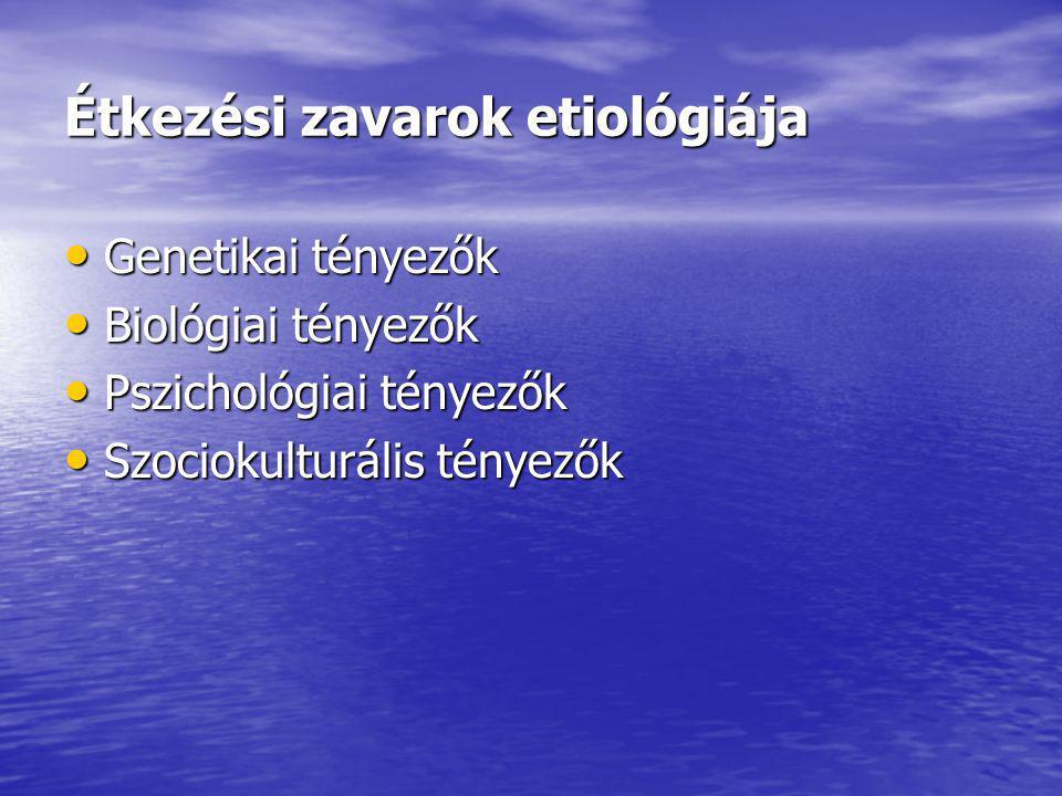 Étkezési zavarok etiológiája