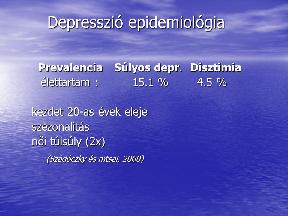 Depresszió epidemiológia