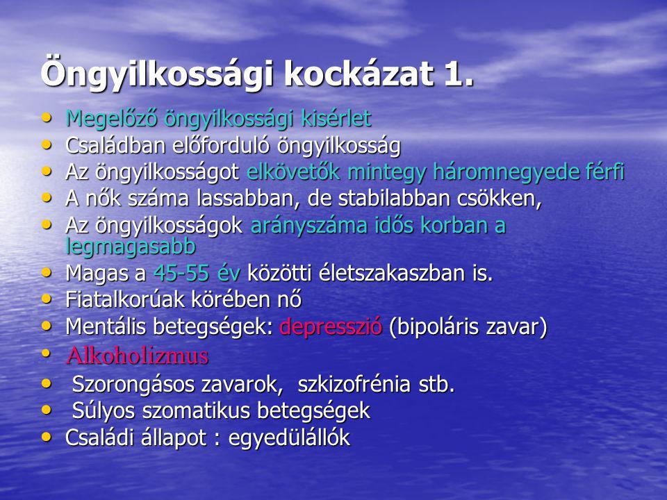 Öngyilkossági kockázat 1.
