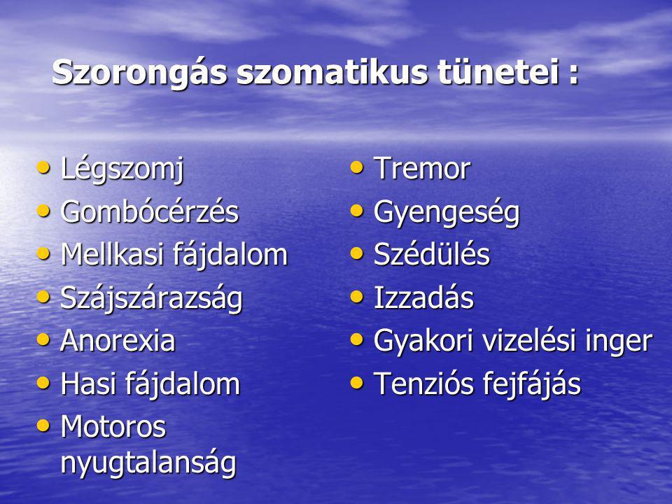 Szorongás szomatikus tünetei :